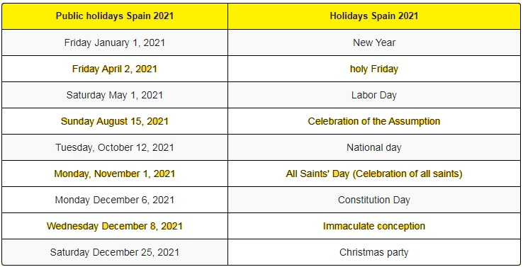 Calendar of days without work in spain for year 2021